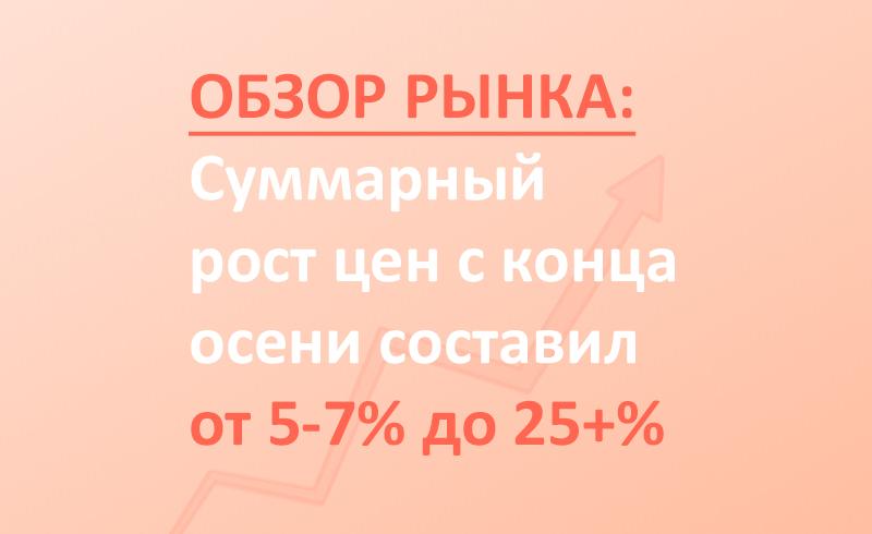 Обзор рынка: цены с ноября 2020г увеличились на 5-25%